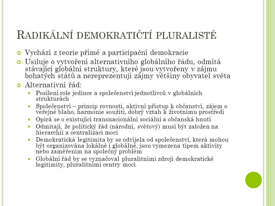 Radikální demokratičtí pluralisté