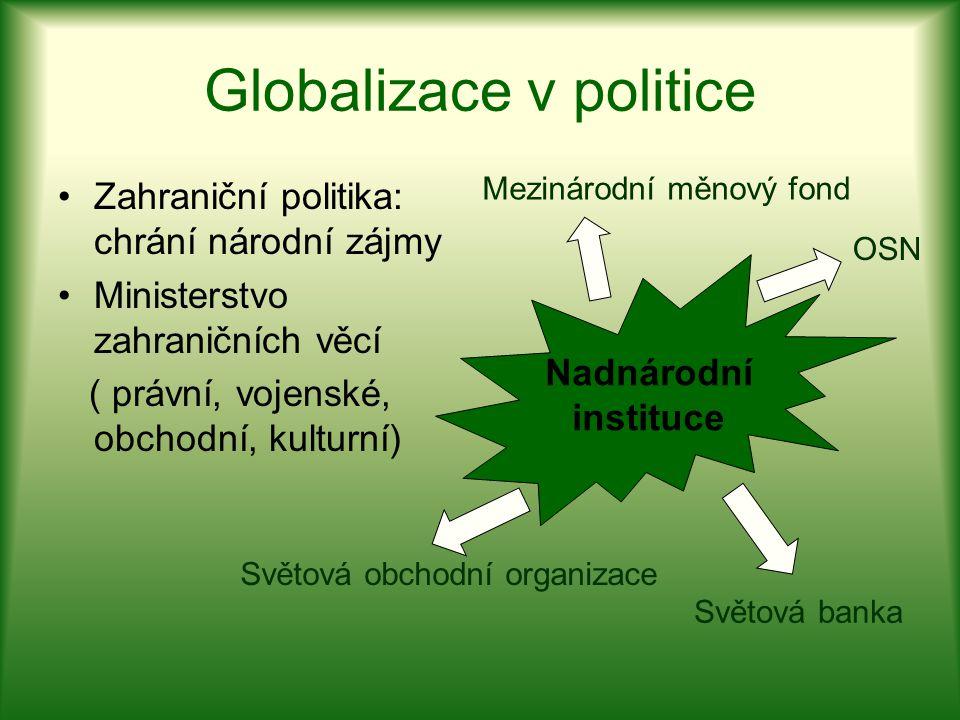 Globalizace v politice