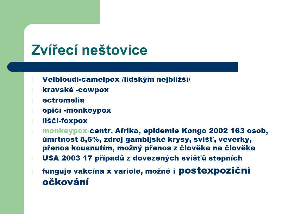 Zvířecí neštovice Velbloudí-camelpox /lidským nejbližší/