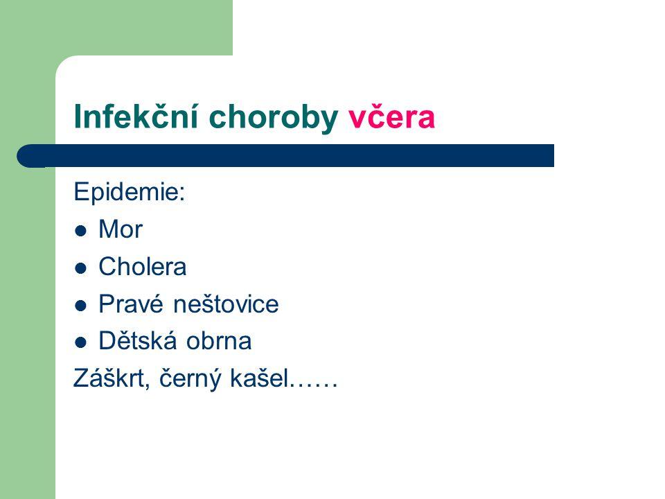 Infekční choroby včera