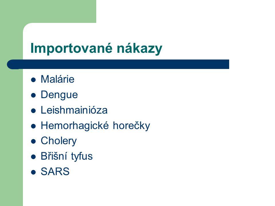 Importované nákazy Malárie Dengue Leishmainióza Hemorhagické horečky