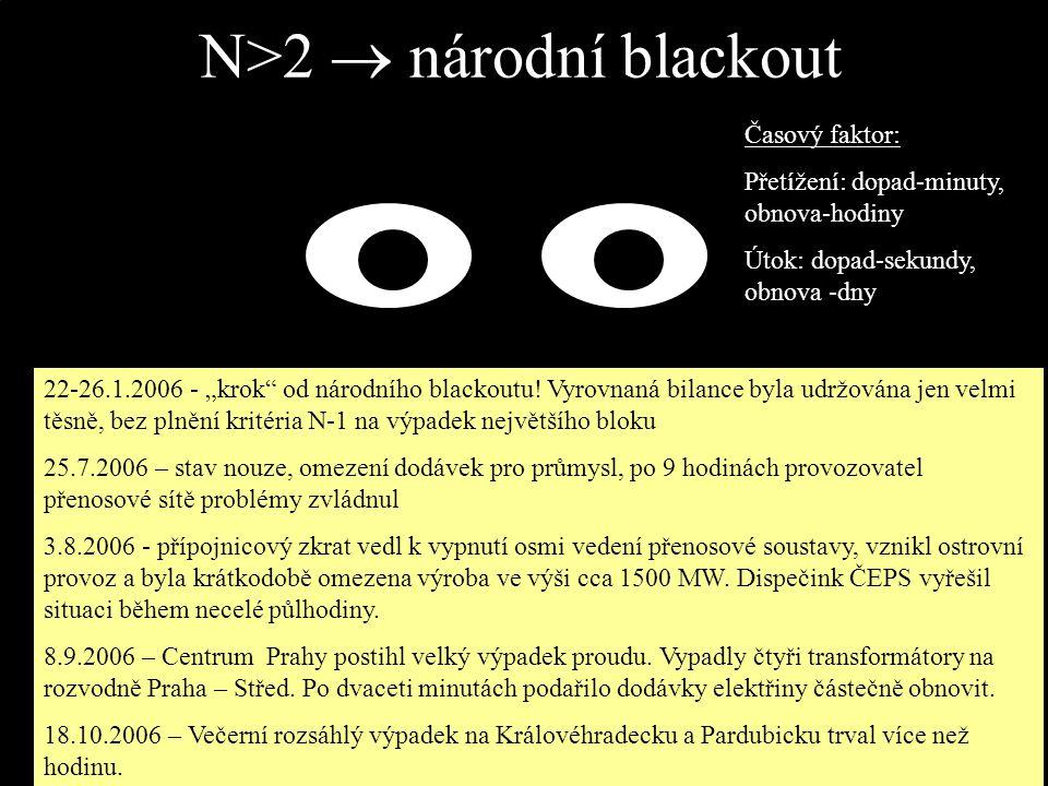 N>2  národní blackout