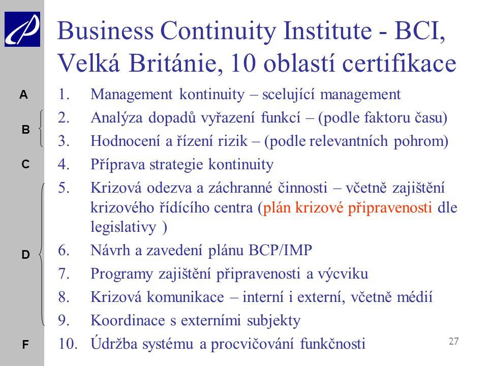 Business Continuity Institute - BCI, Velká Británie, 10 oblastí certifikace