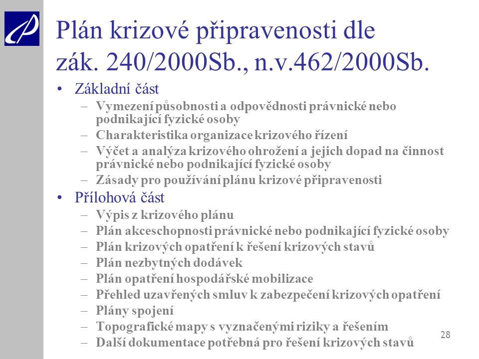 Plán krizové připravenosti dle zák. 240/2000Sb., n.v.462/2000Sb.