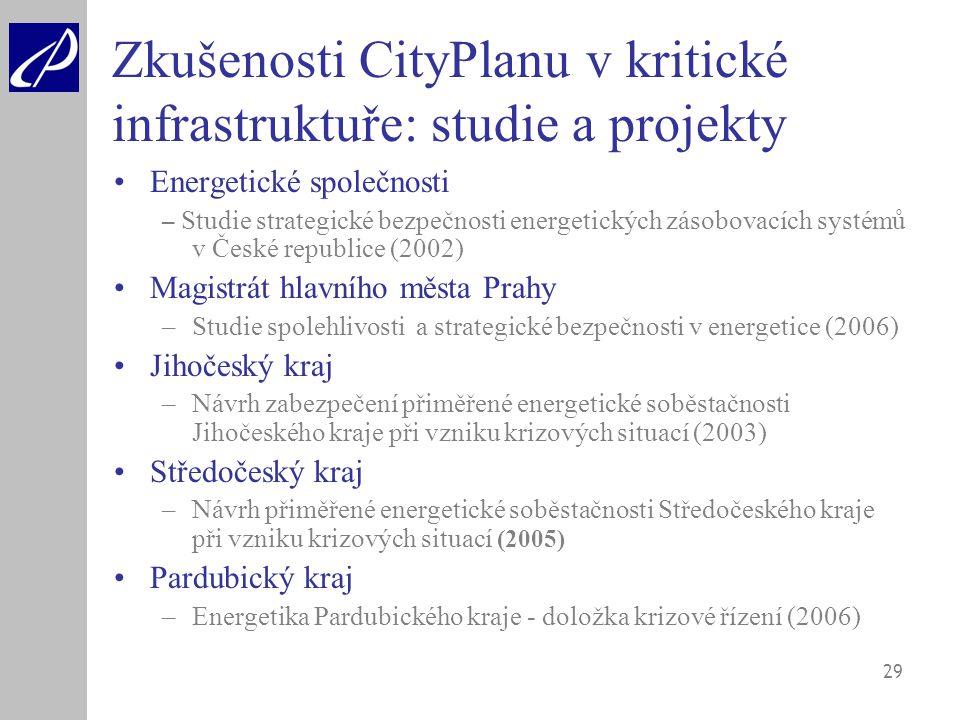 Zkušenosti CityPlanu v kritické infrastruktuře: studie a projekty