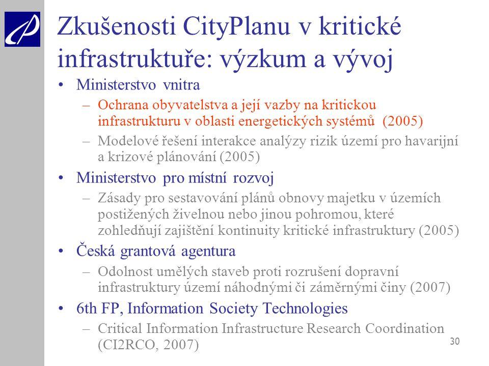 Zkušenosti CityPlanu v kritické infrastruktuře: výzkum a vývoj