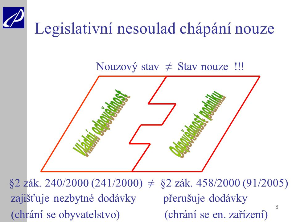 Legislativní nesoulad chápání nouze