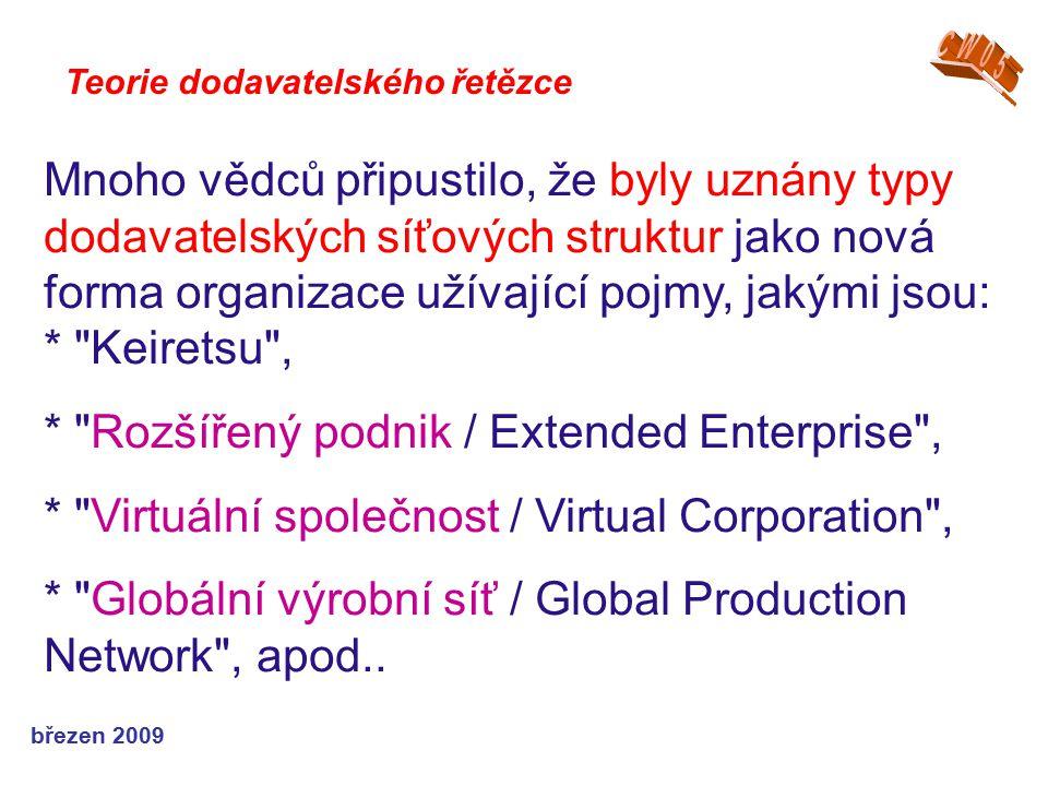 * Rozšířený podnik / Extended Enterprise ,