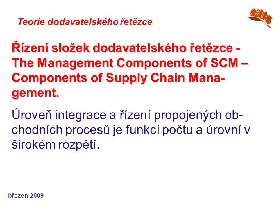 CW05 Teorie dodavatelského řetězce.