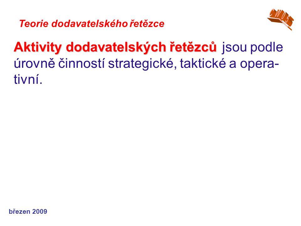 CW05 Teorie dodavatelského řetězce. Aktivity dodavatelských řetězců jsou podle úrovně činností strategické, taktické a opera-tivní.
