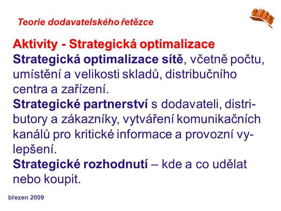 Aktivity - Strategická optimalizace