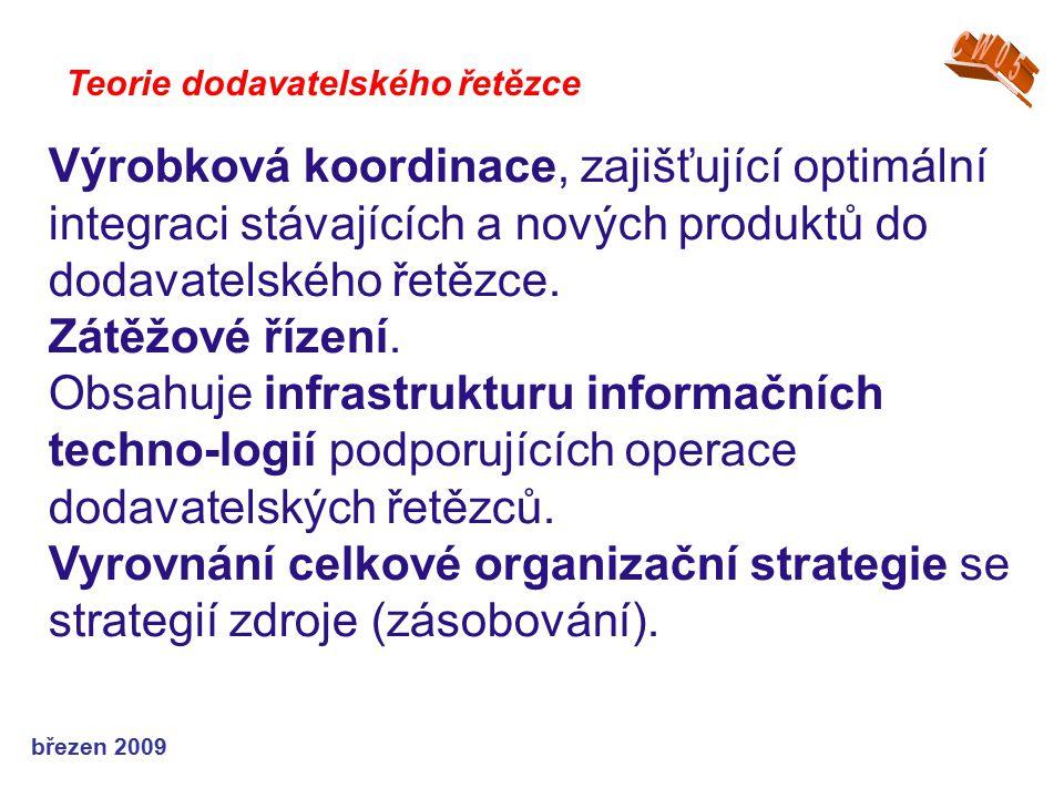 CW05 Teorie dodavatelského řetězce. Výrobková koordinace, zajišťující optimální integraci stávajících a nových produktů do dodavatelského řetězce.