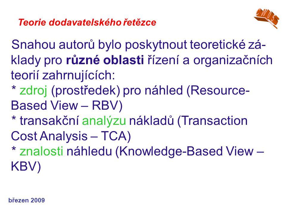 * zdroj (prostředek) pro náhled (Resource-Based View – RBV)