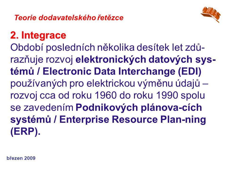 CW05 Teorie dodavatelského řetězce. 2. Integrace.