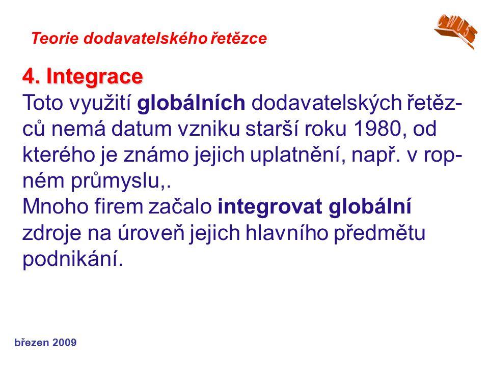 CW05 Teorie dodavatelského řetězce. 4. Integrace.