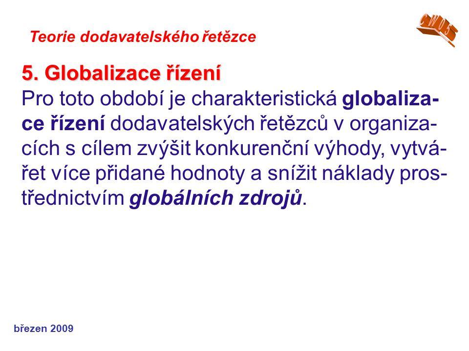 CW05 Teorie dodavatelského řetězce. 5. Globalizace řízení.