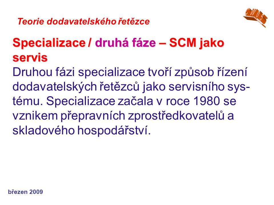 Specializace / druhá fáze – SCM jako servis