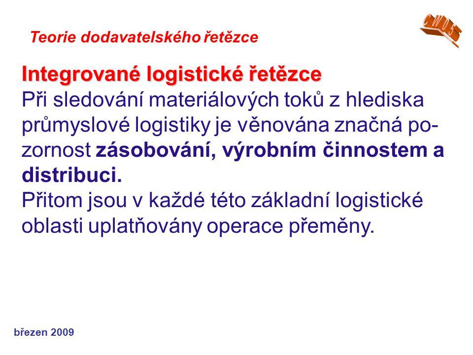Integrované logistické řetězce