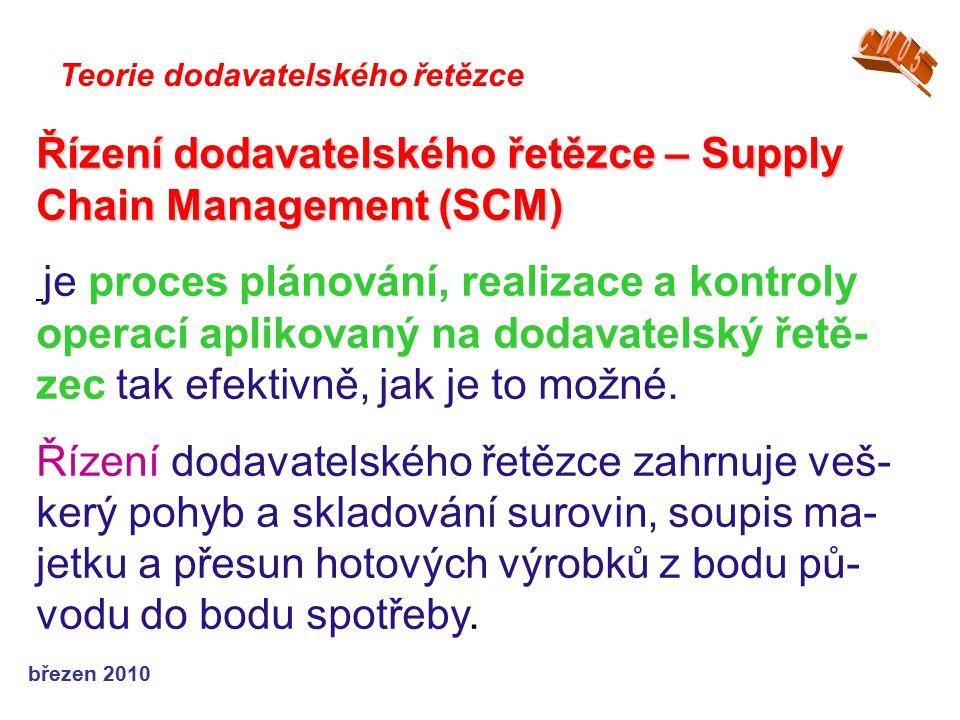 Řízení dodavatelského řetězce – Supply Chain Management (SCM)