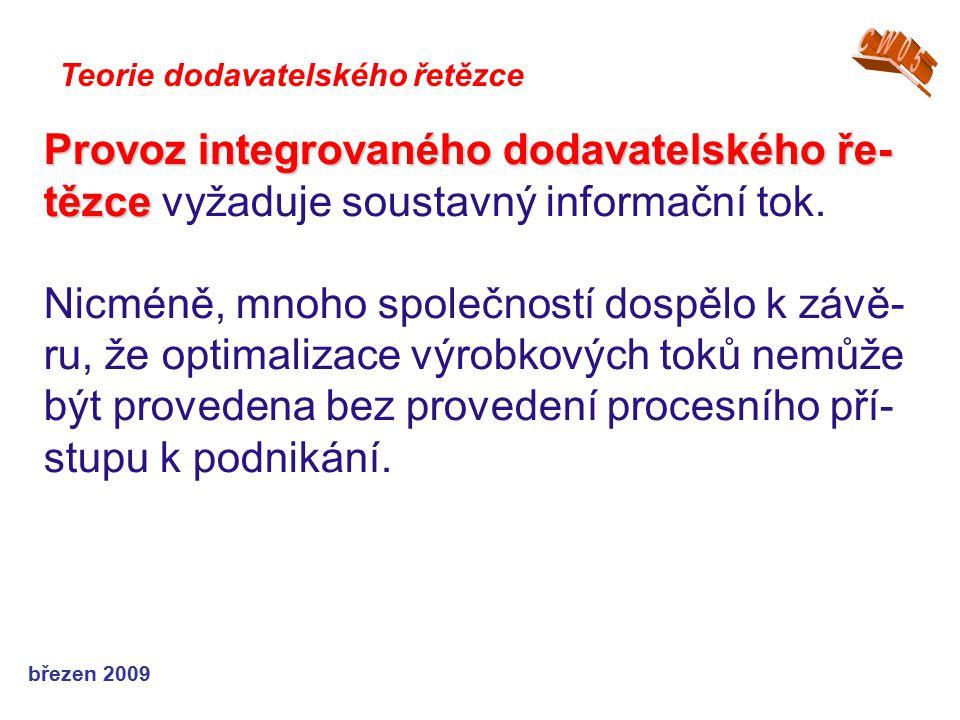 CW05 Teorie dodavatelského řetězce. Provoz integrovaného dodavatelského ře-tězce vyžaduje soustavný informační tok.