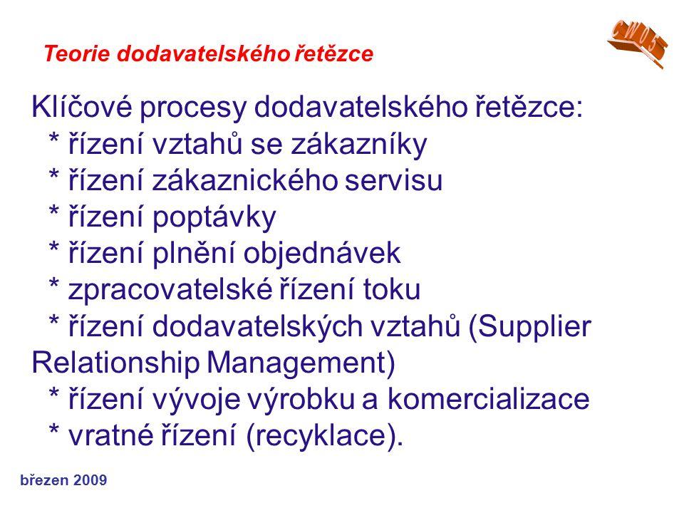 Klíčové procesy dodavatelského řetězce: * řízení vztahů se zákazníky