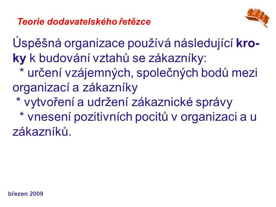 * určení vzájemných, společných bodů mezi organizací a zákazníky