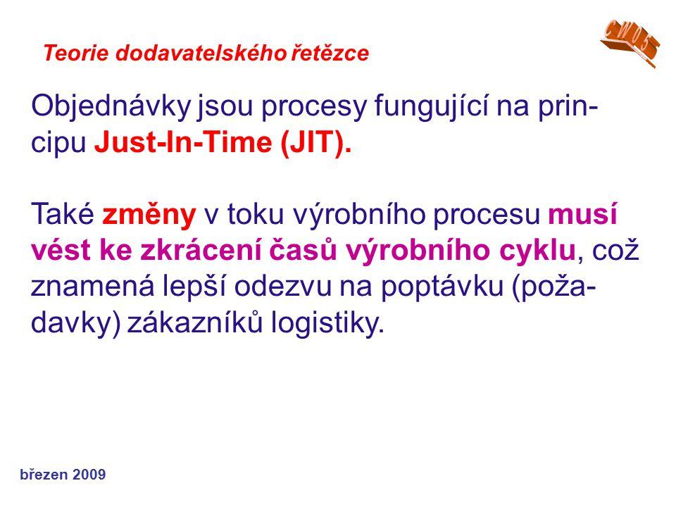 Objednávky jsou procesy fungující na prin-cipu Just-In-Time (JIT).