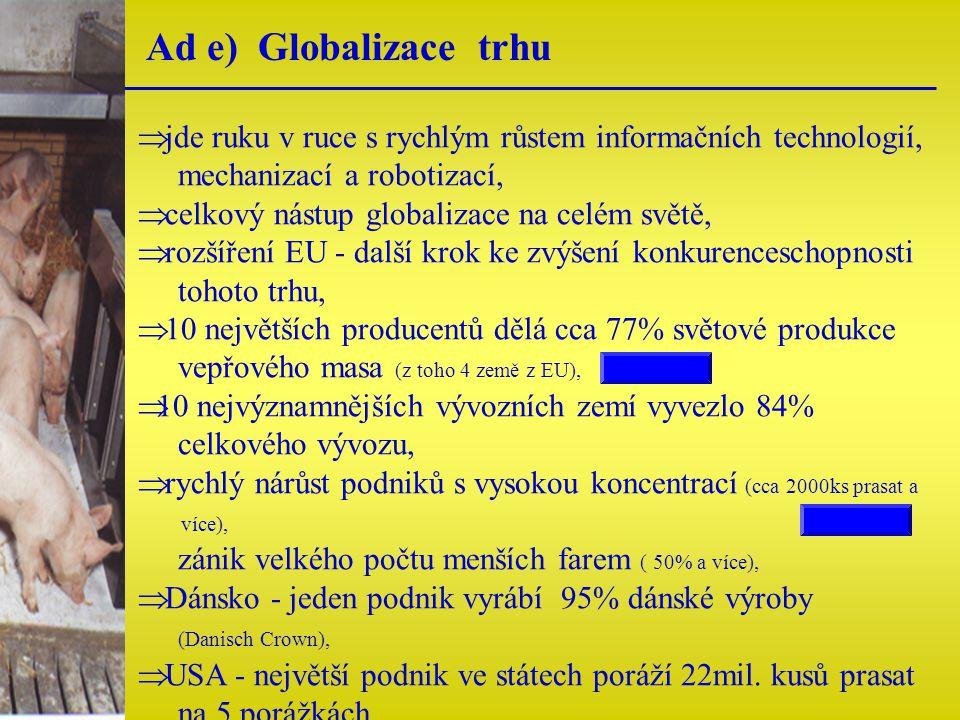 Ad e) Globalizace trhu jde ruku v ruce s rychlým růstem informačních technologií, mechanizací a robotizací,