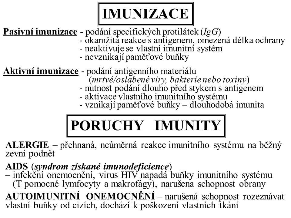 IMUNIZACE PORUCHY IMUNITY