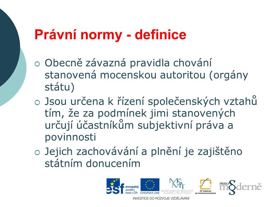 Právní normy - definice