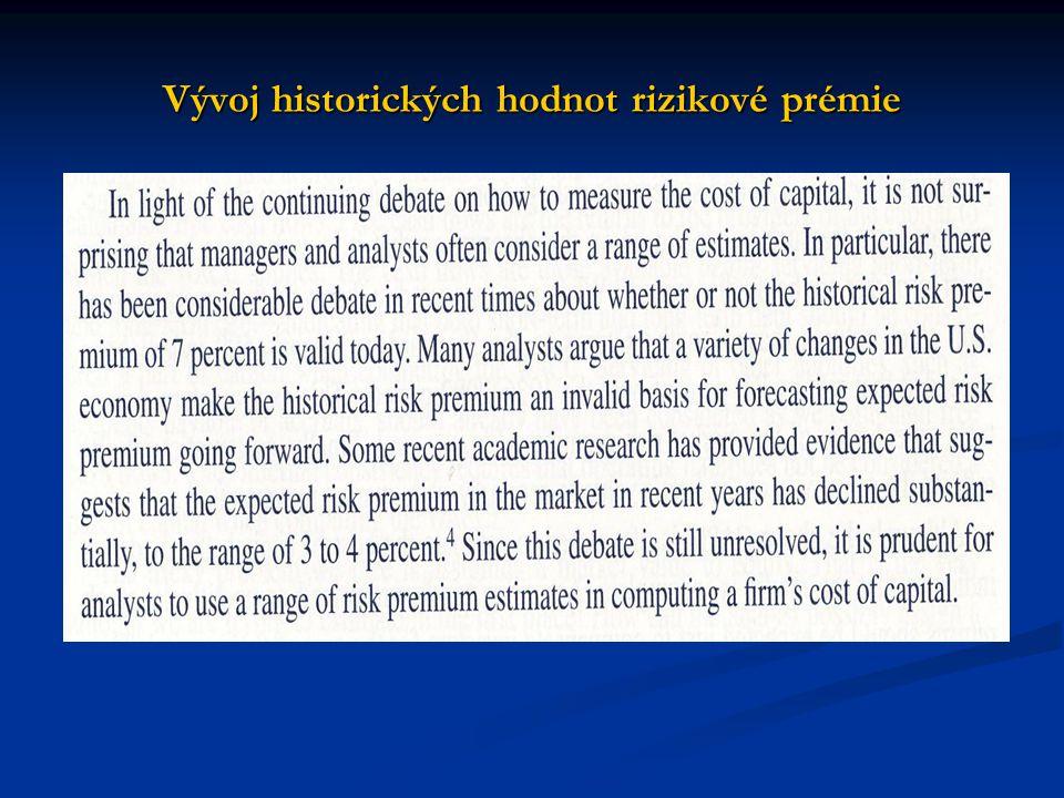 Vývoj historických hodnot rizikové prémie