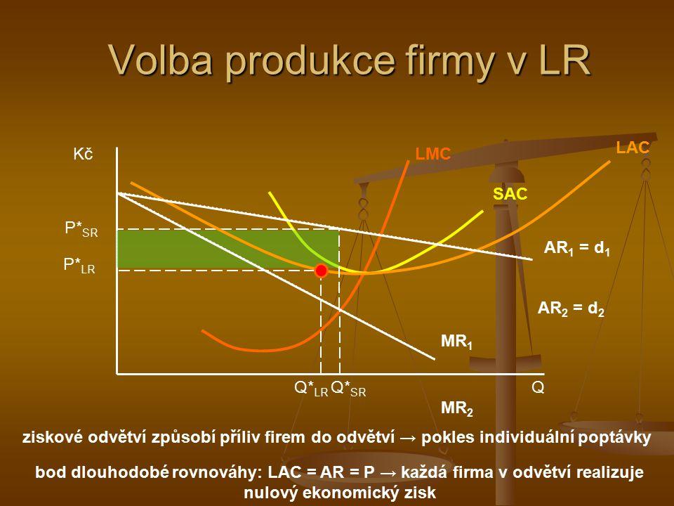 Volba produkce firmy v LR