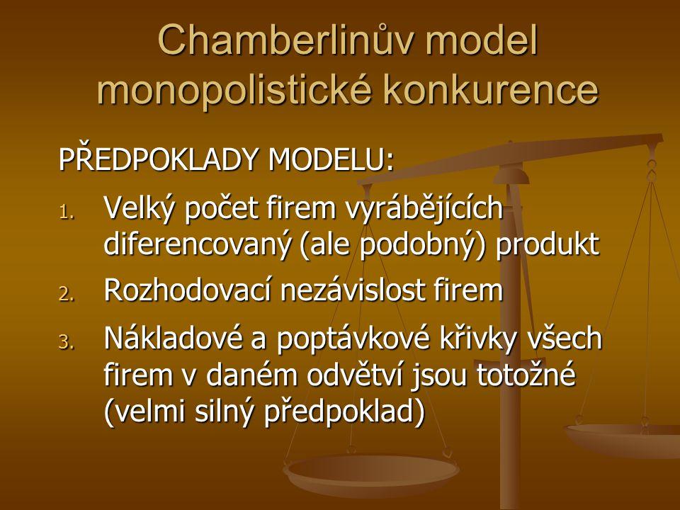 Chamberlinův model monopolistické konkurence