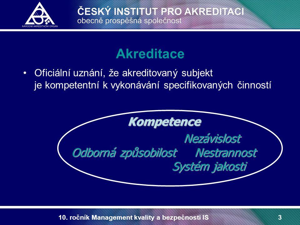 Akreditace Kompetence