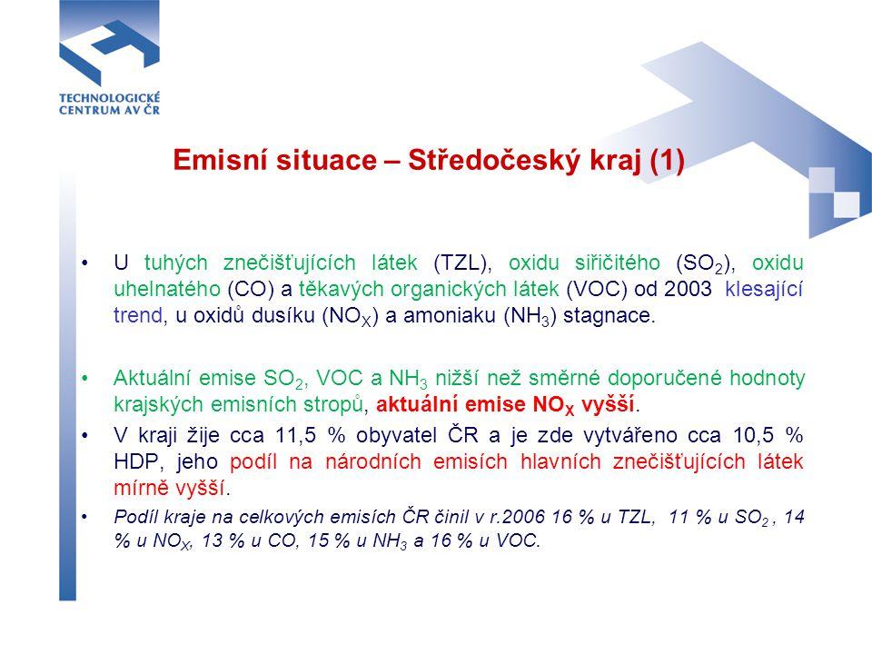 Emisní situace – Středočeský kraj (1)