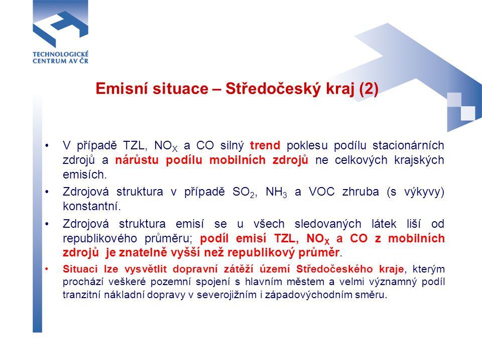Emisní situace – Středočeský kraj (2)