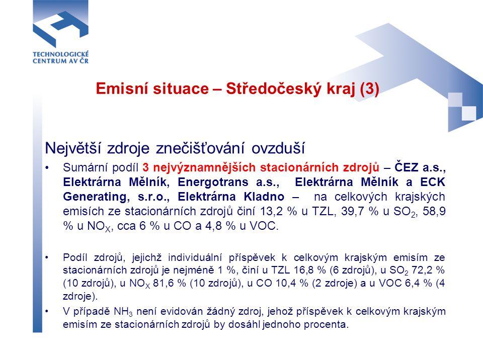 Emisní situace – Středočeský kraj (3)