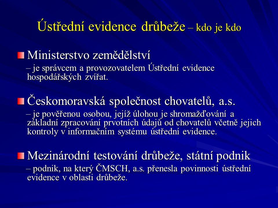 Ústřední evidence drůbeže – kdo je kdo