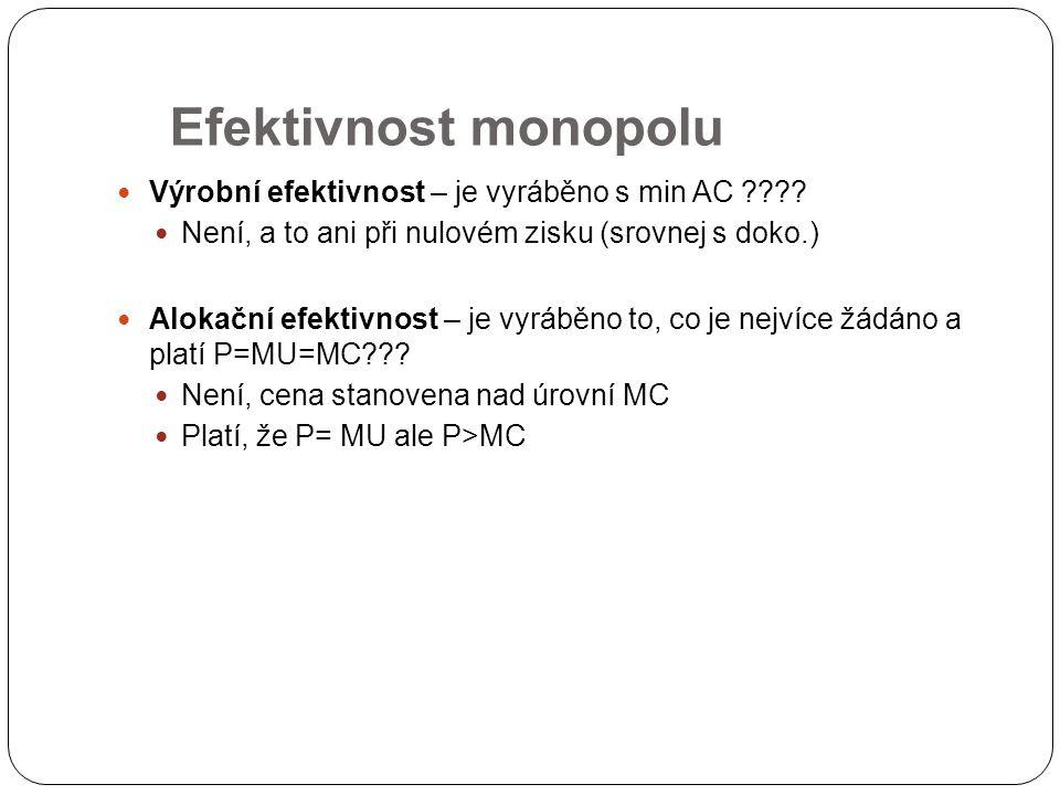 Efektivnost monopolu Výrobní efektivnost – je vyráběno s min AC