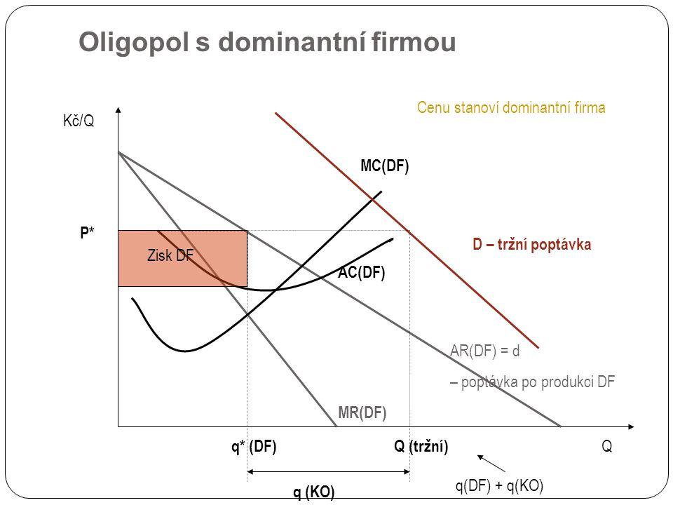 Oligopol s dominantní firmou