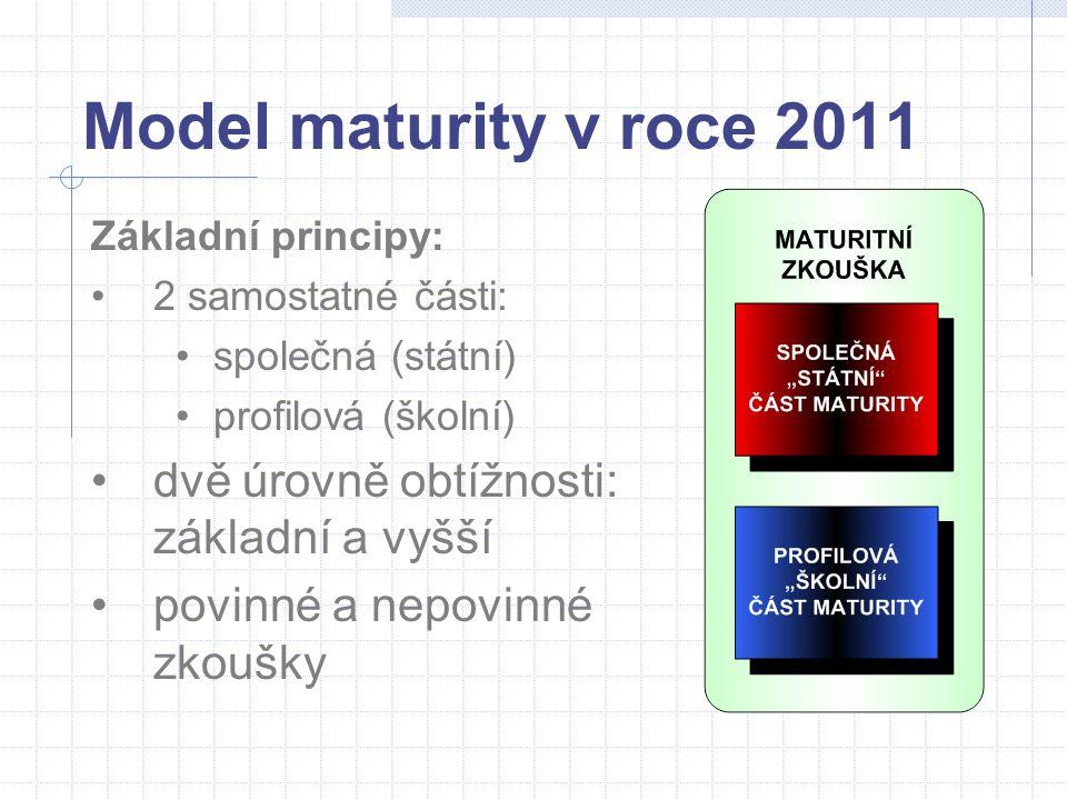 Model maturity v roce 2011 Základní principy: 2 samostatné části: