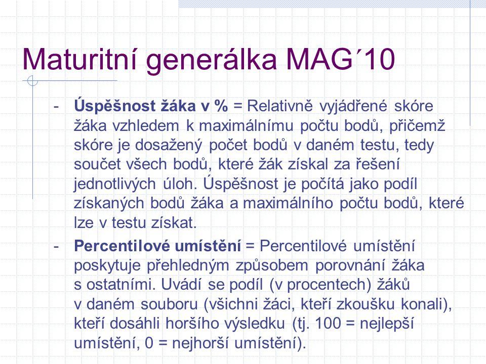 Maturitní generálka MAG´10