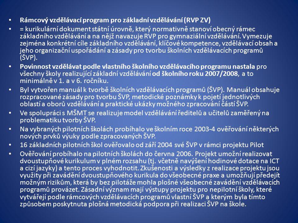 Rámcový vzdělávací program pro základní vzdělávání (RVP ZV)