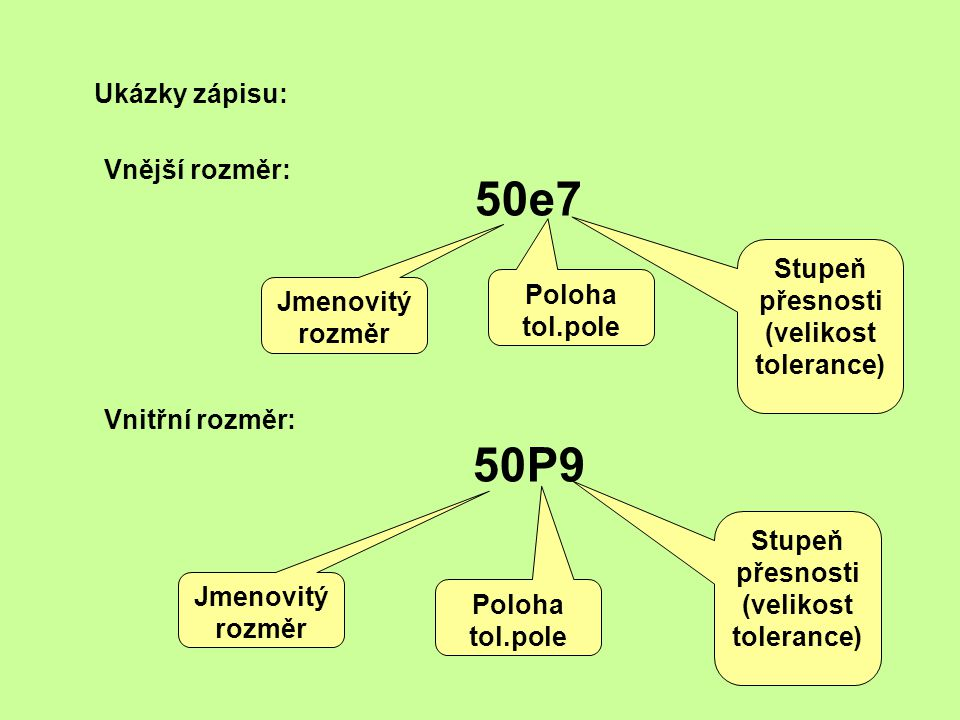 50e7 50P9 Ukázky zápisu: Vnější rozměr: Stupeň přesnosti