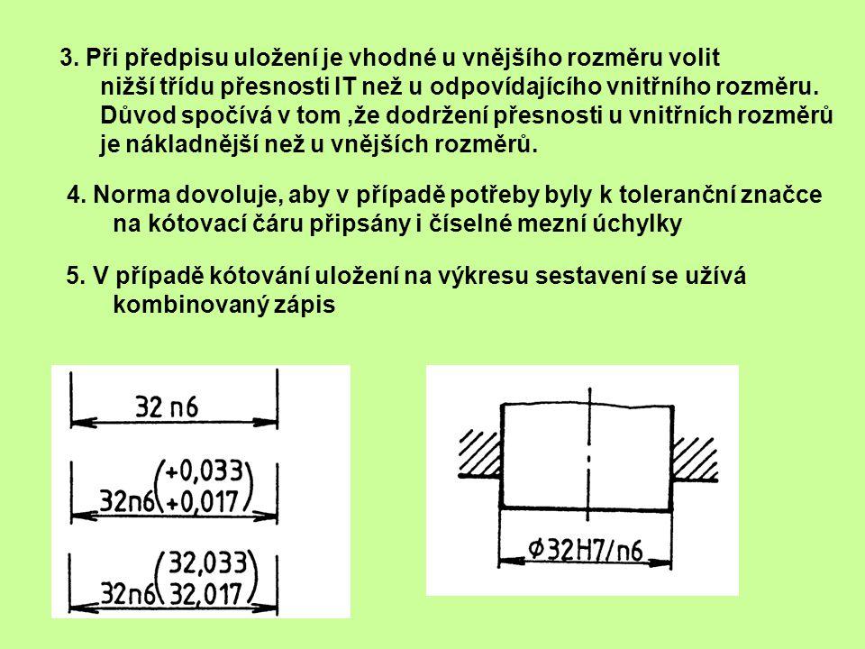 3. Při předpisu uložení je vhodné u vnějšího rozměru volit