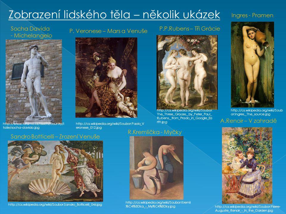 Zobrazení lidského těla – několik ukázek