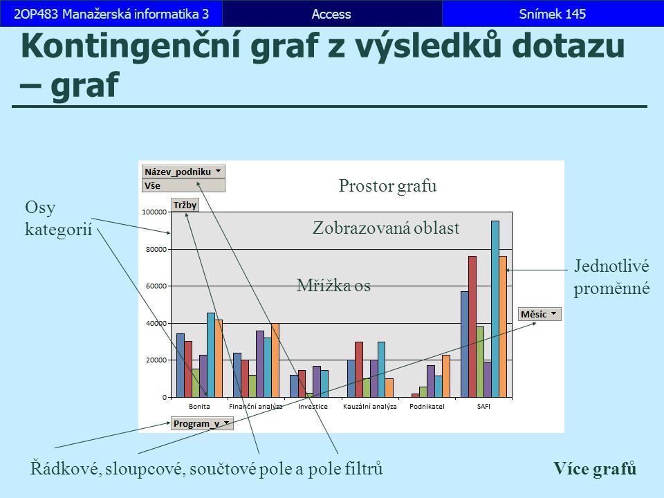 Kontingenční graf z výsledků dotazu – graf