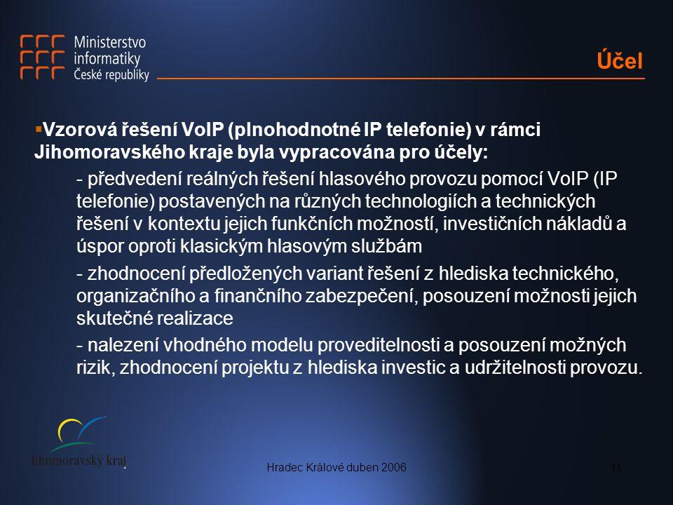 Účel Vzorová řešení VoIP (plnohodnotné IP telefonie) v rámci Jihomoravského kraje byla vypracována pro účely:
