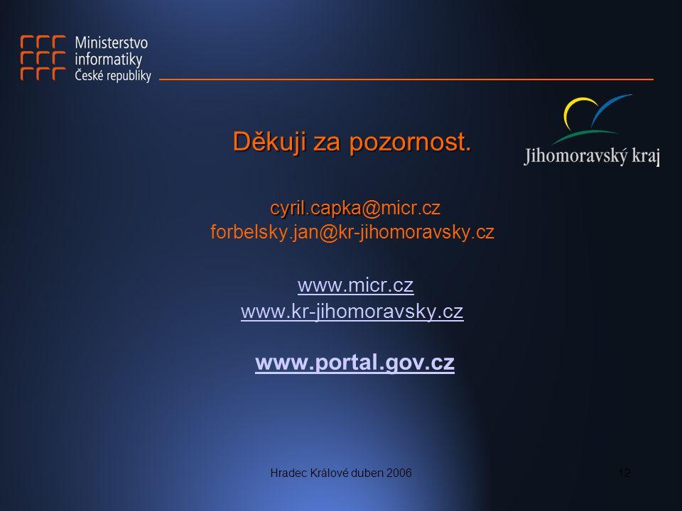 Děkuji za pozornost. cyril. capka@micr. cz forbelsky