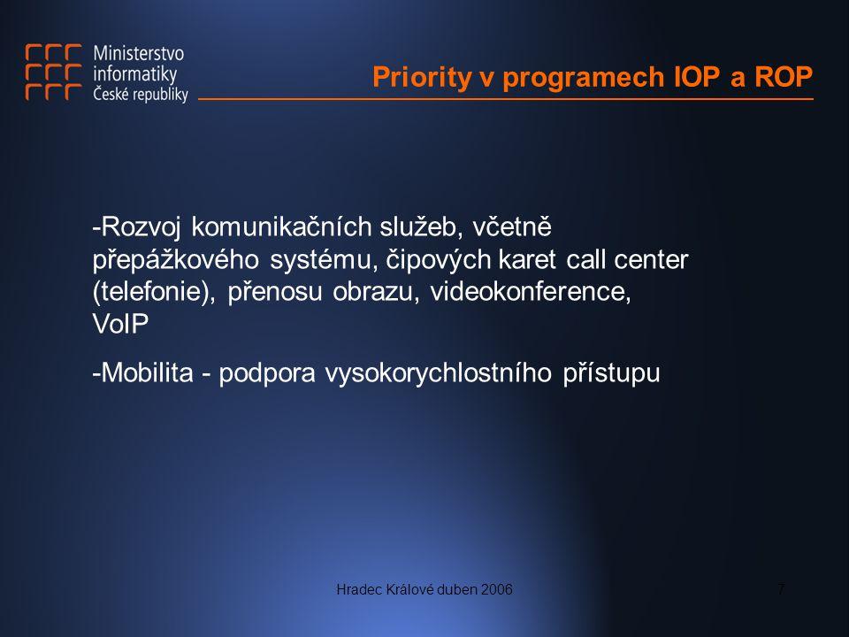 Priority v programech IOP a ROP